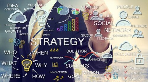 Strategy building a Membership website. Gold Coast Website design company Creative Ground.