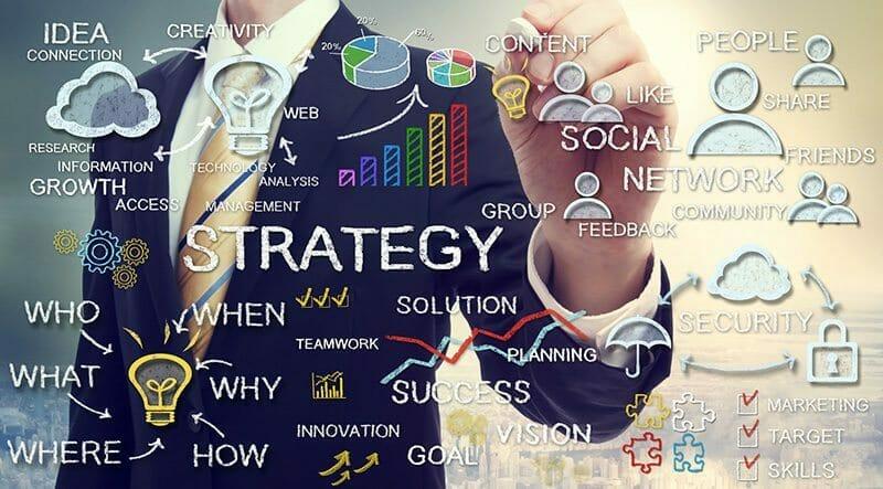 Strategy building a Membership website. Gold Coast Website design company Creative Ground.
