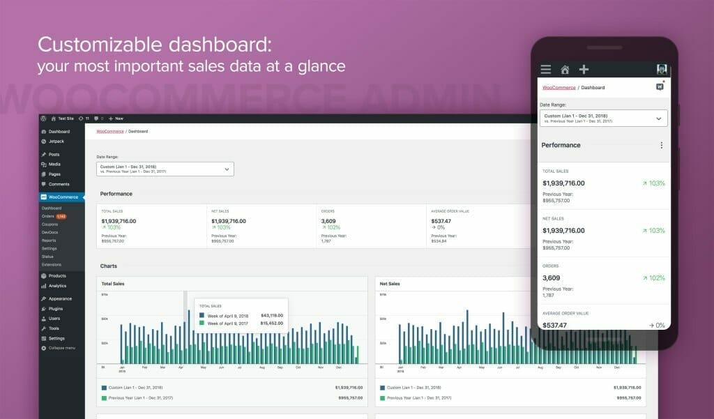 Woocommerce 4.0 Dashboard